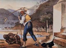 Kolonialismus Einfach Erklärt